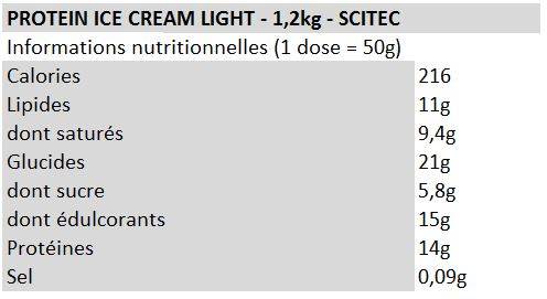 ProteinIceCreamLight-SCITEC