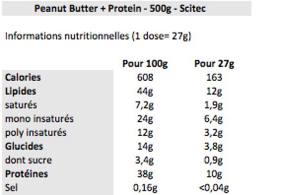 peanutandprotein_st