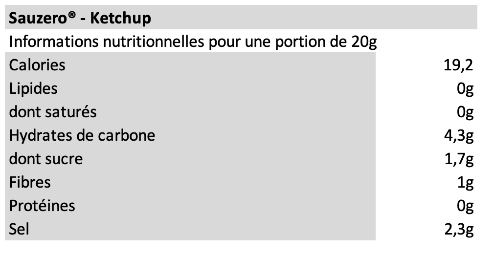 Sauzero - Ketchup