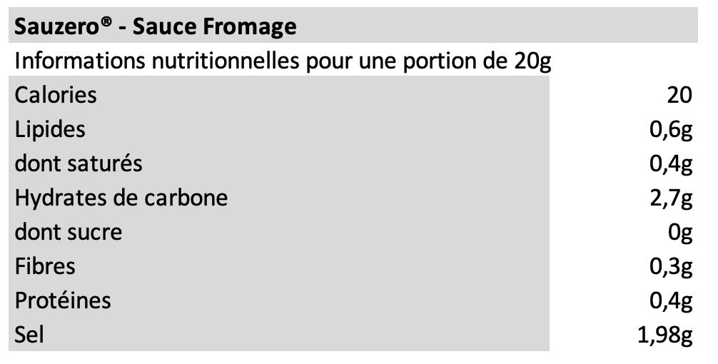 Sauzero - Fromage