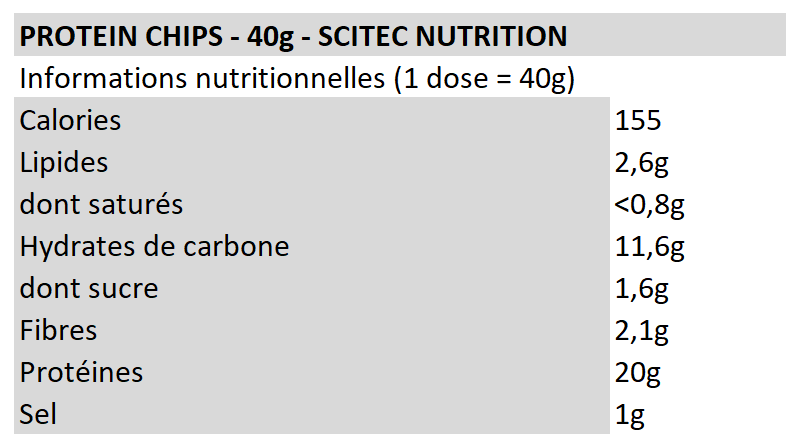 Protein Chips - Scitec