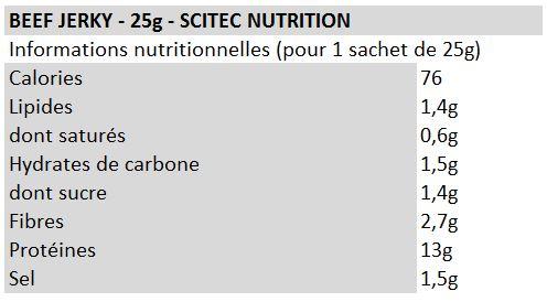 Beef Jerky - Scitec Nutrition