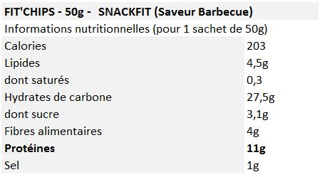 SnackFit-Fit'Chips