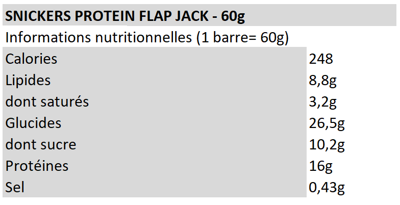 Snickers Protein Flap Jack