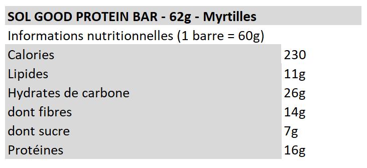 Sol good bar - myrtilles