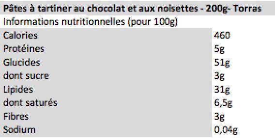 Torras-Nutella
