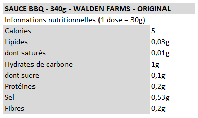 Walden farms - original