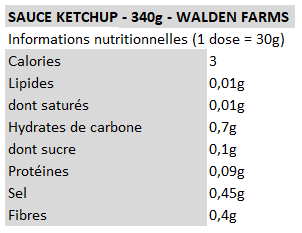 Walden Farms - ketchup