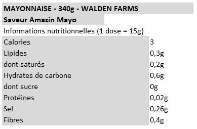 Walden Farms - Amazin Mayo