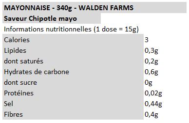 Walden Farms - Chipotle mayo