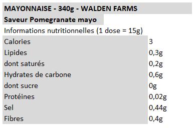 Walden Farms - Pomegranate mayo