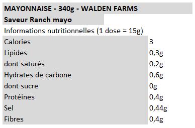 Walden Farms - Ranch Mayo