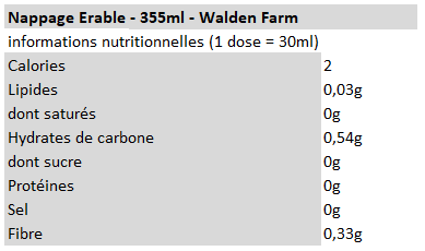 Walden Farms - Nappage érable