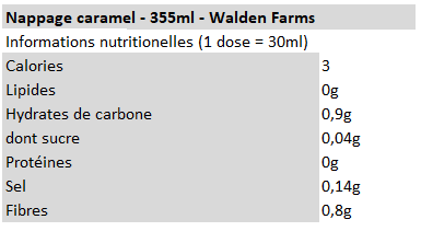 Walden Farms - Nappage caramel