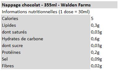 Walden Farms - Nappage chocolat