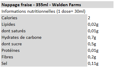 Walden Farms - Nappage fraise