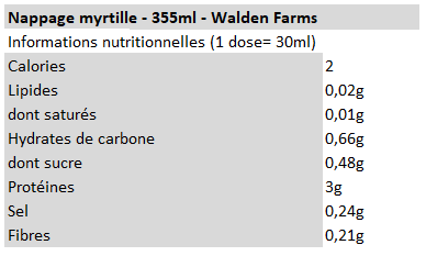 Walden Farms - Nappage myrtille