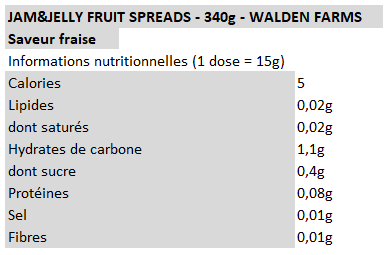 Walden Farmes - confiture fraise