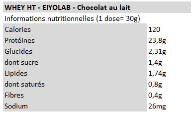 Whey HT chocolat au lait - Eiyolab