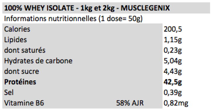 Whey Isolate - Musclegenix