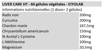 Liver care HT - Eiyolab