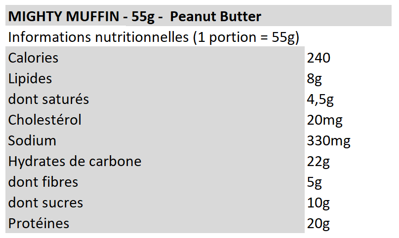 Mighty Muffin - Flap Jacked - Peanut Butter