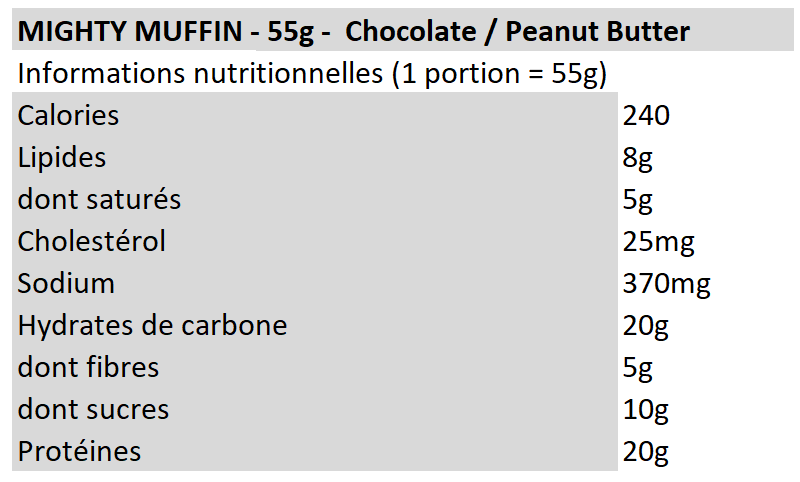 Mighty Muffin - Flap Jacked - Chocolate Peanut Butter