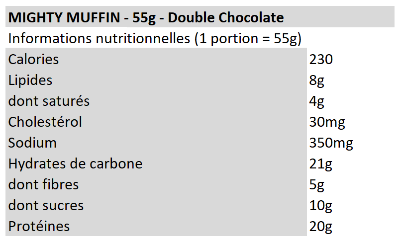 Mighty Muffin - Flap Jacked - Double chocolate