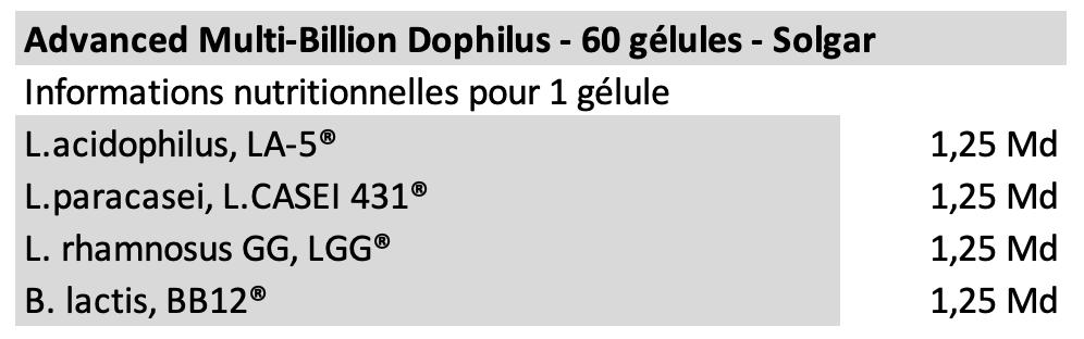 Advanced multi-billion dophilus - Solgar