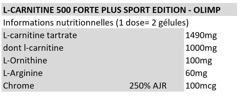 Olimp Carnitine 500 Forte plus