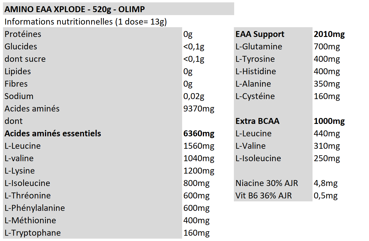 EAA Xplode Powder - Olimp