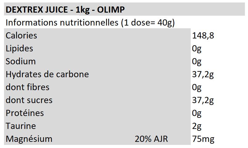 Dextrex Juice - Olimp