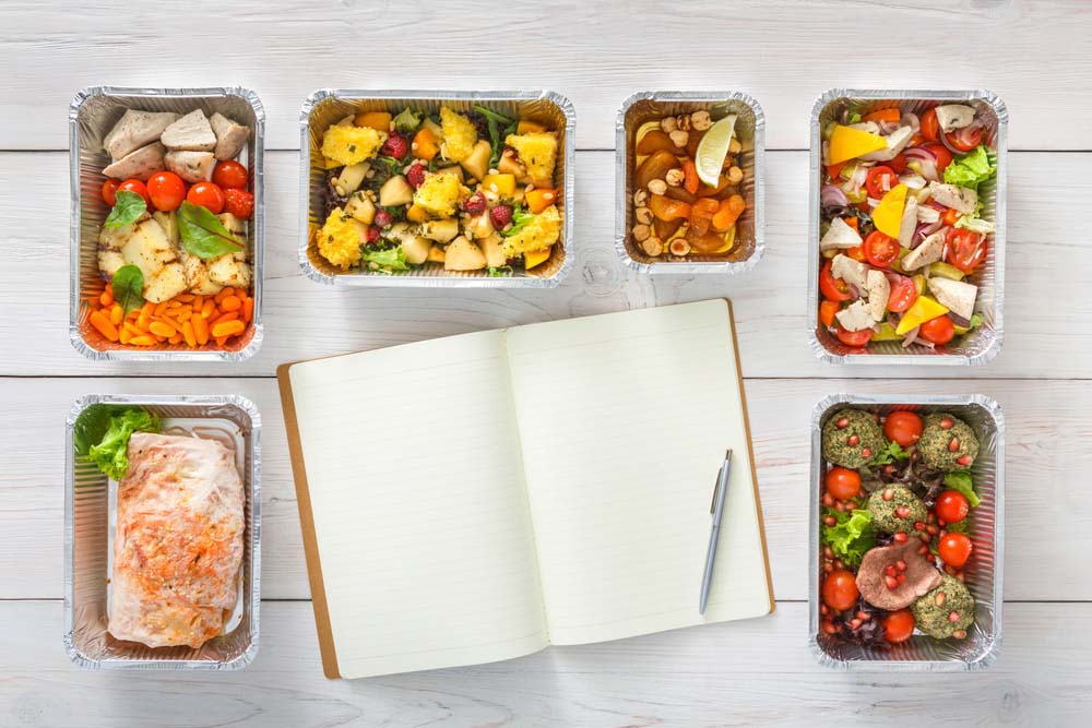 Le plan alimentaire idéal