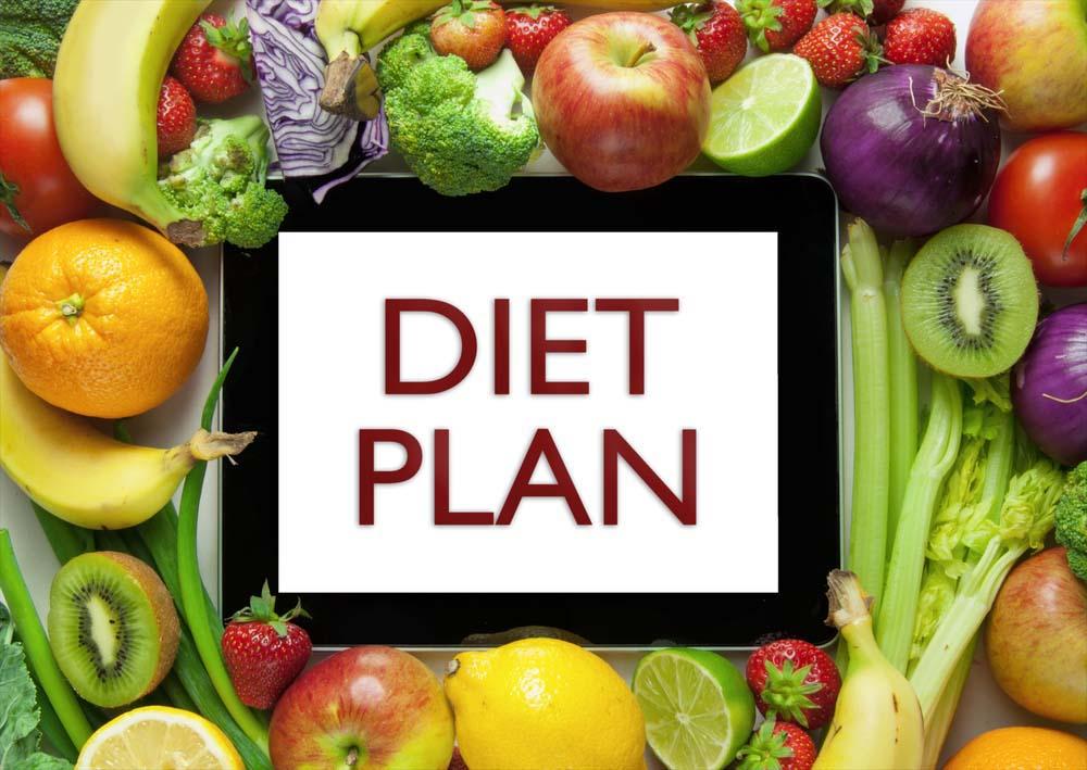 Le programme alimentaire idéal en musculation