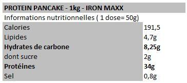ProteinPancakes-IronMaxx