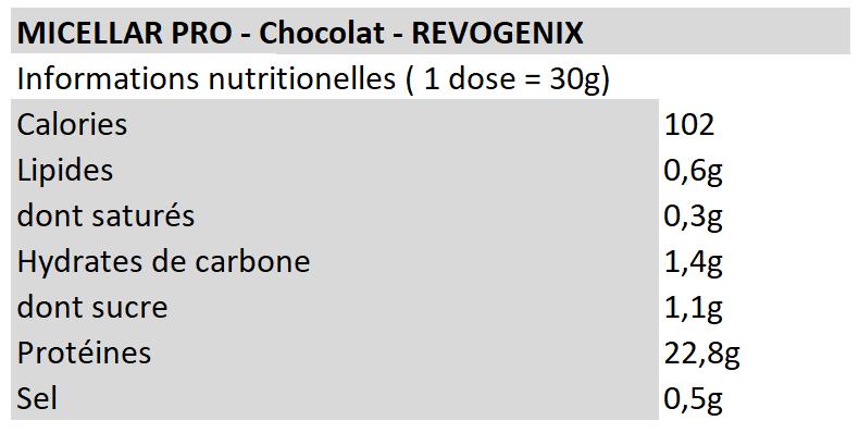 Revogenix - Micellar Pro - Chocolat