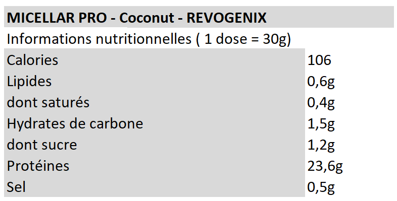 Revogenix - Micellar Pro - Noix de coco