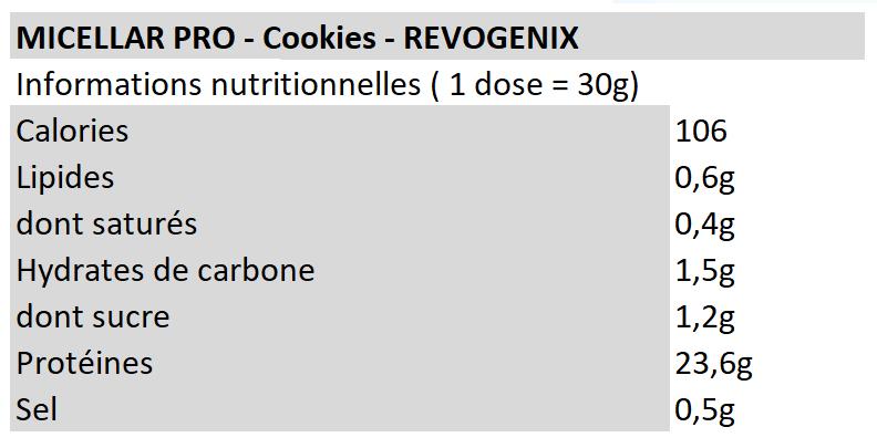 Revogenix - Micellar Pro - cookies