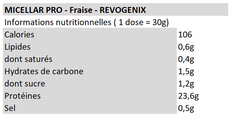 Revogenix - Micellar Pro - Fraise