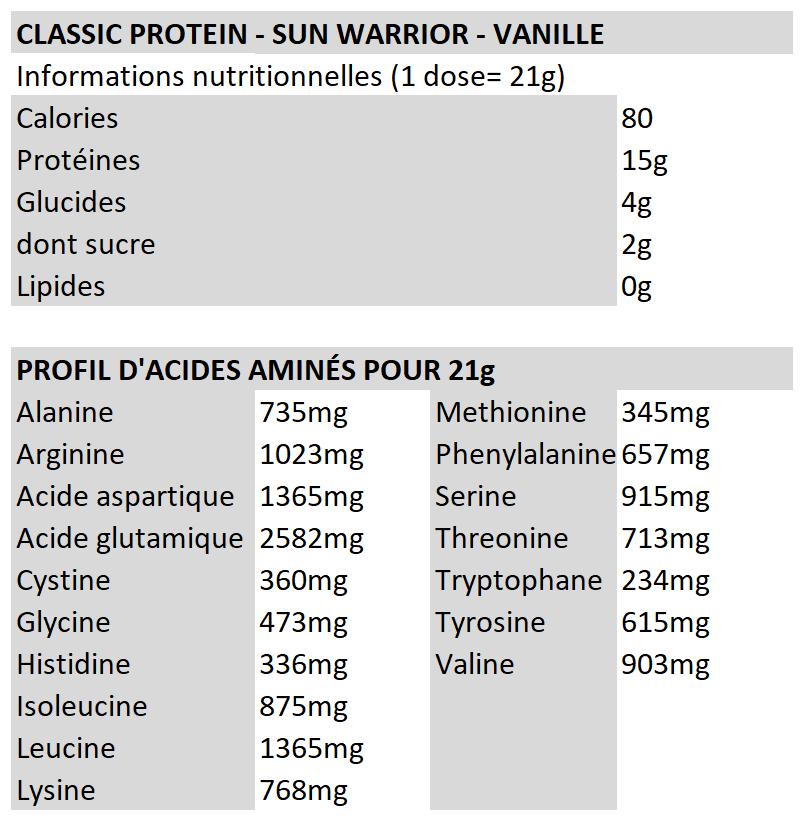 Classic Protein - Sunwarrior - Vanille