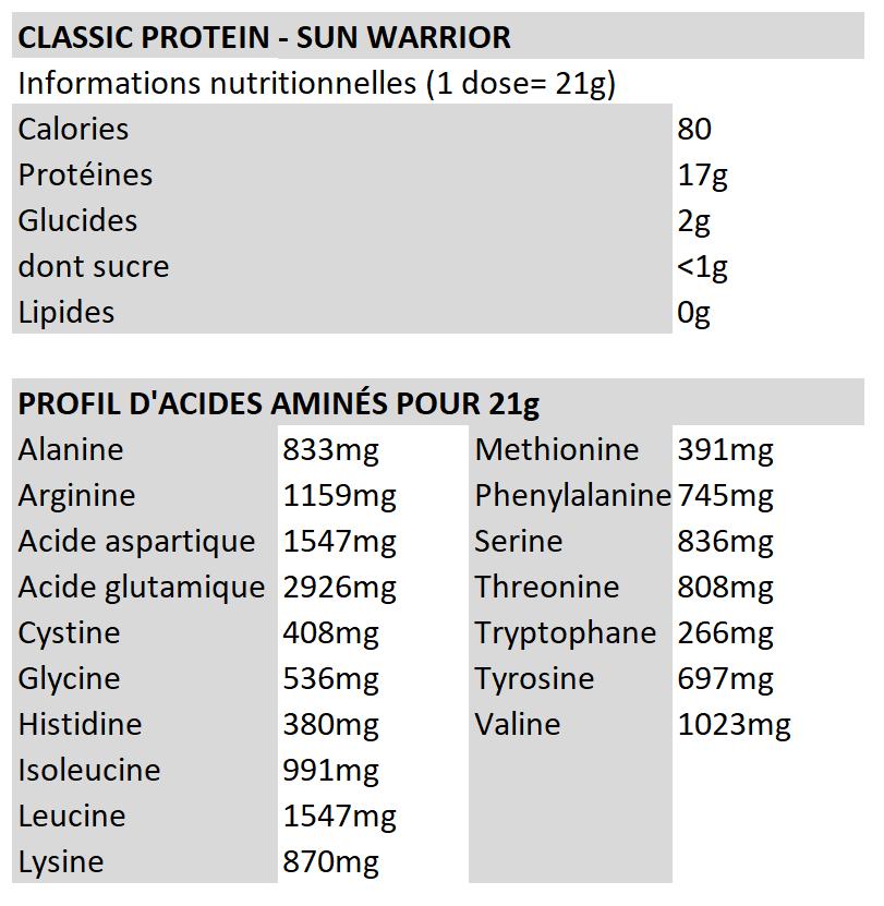 Sunwarrior - Classic Protein