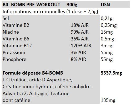 USN - B4-BOMB PRE-WORKOUT