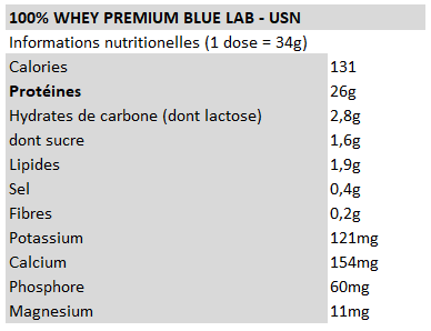 USN - 100% whey premium blue lab