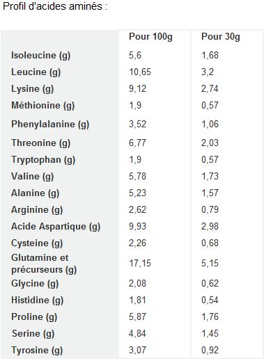 R gime musculation perte de graisse localis e for Regime musculation