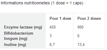 Antilcat - Biotech USA | Toutelanutrition