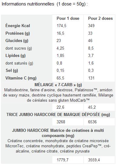 jumbo hardcore scitec