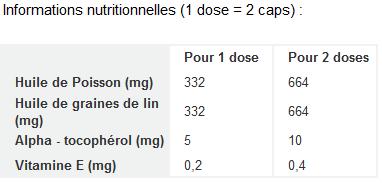 Oméga 3 6 9 - 3XL Nutrition