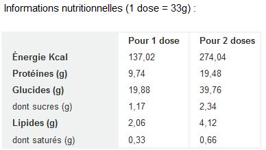 Protein Pancake - 3XL Nutrition